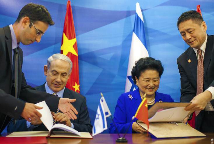 China Israel International Business