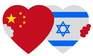 Israel China International Business
