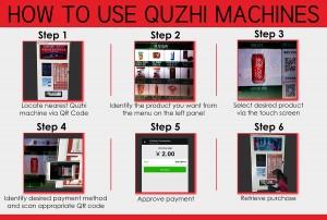 Quzhi Chinese Startups