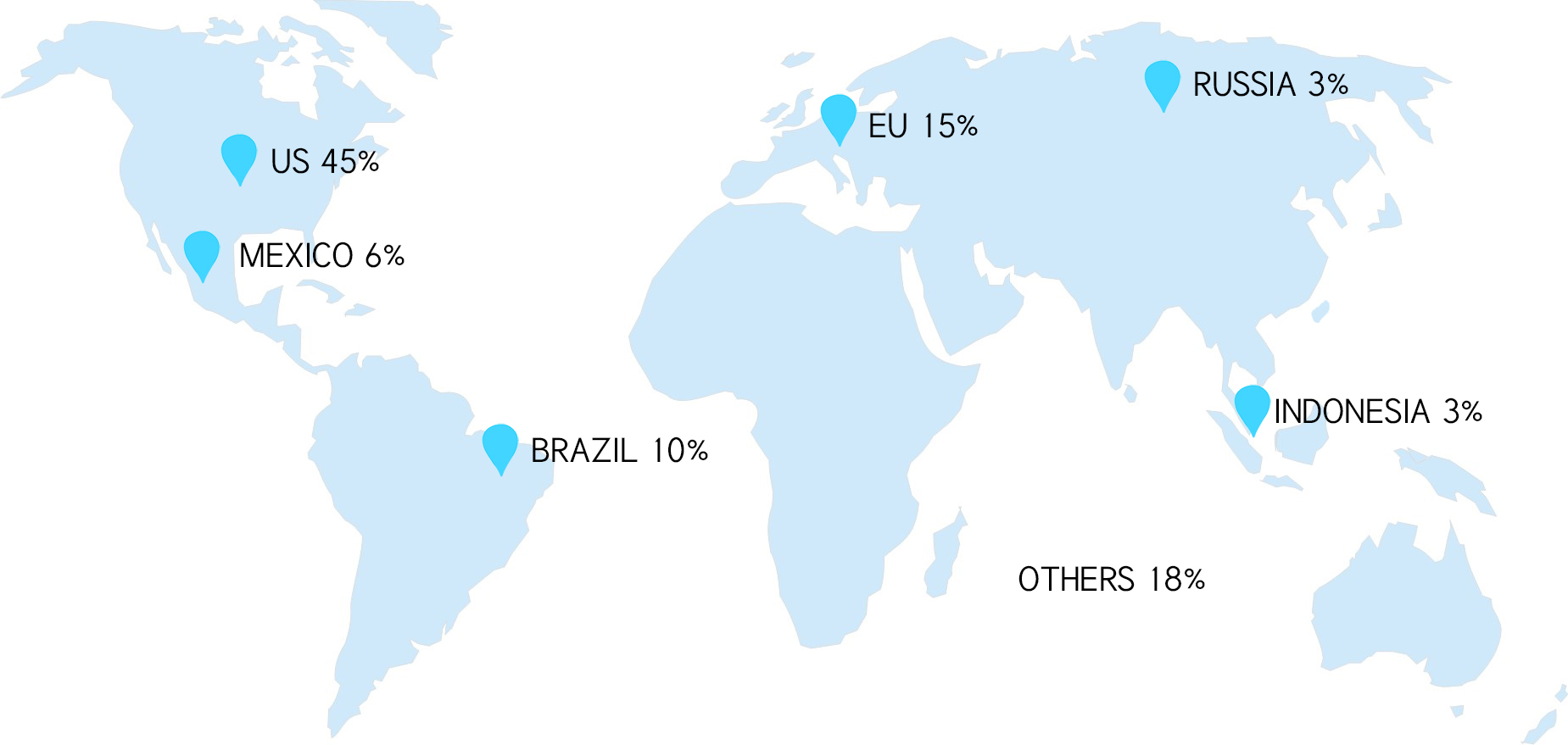 Map Usage